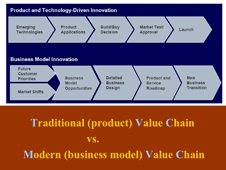 tradition versus innovation and modernization Each step gives guidance for how agencies can walk through the cloud modernization process safely and effectively: discover what applications and systems are in place across the organization and strategically plan the cloud migration by viewing it in two modes of operation: traditional versus agile.