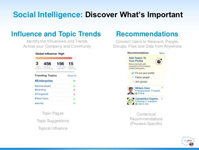 Social Intelligence: Discover What's ImportantInfluence and Topic Trends                 Recommendations    Identify the I...