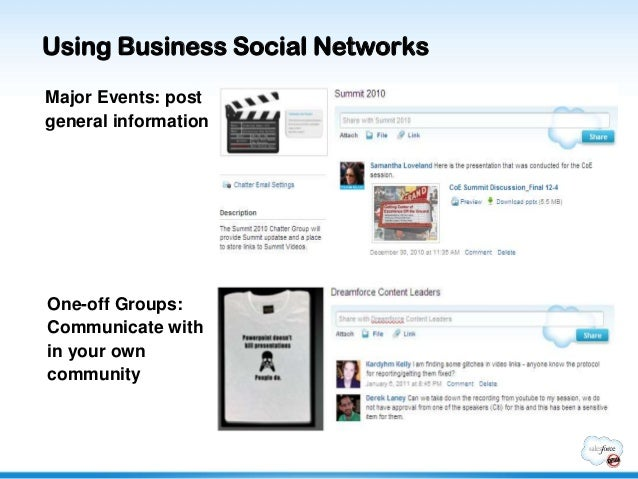 Using Business Social NetworksMajor Events: postgeneral informationOne-off Groups:Communicate within your owncommunity