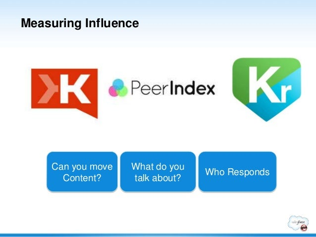 Measuring Influence    Can you move   What do you                                 Who Responds      Content?     talk about?