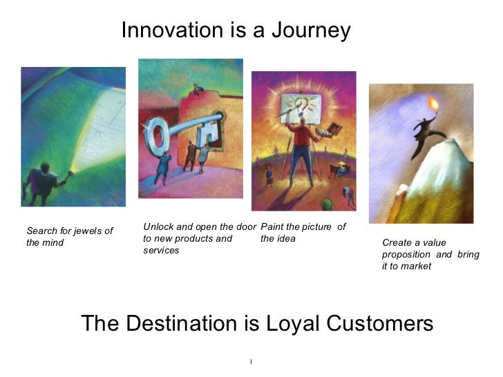 Innovation is a Journey Search for jewels of the mind Unlock and open the door to new products and services Paint the pict...