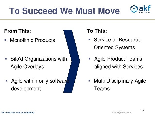  Agile Product Teams  aligned with Services   Multi-Disciplinary Agile  17  To Succeed We Must Move  From This:   Monol...