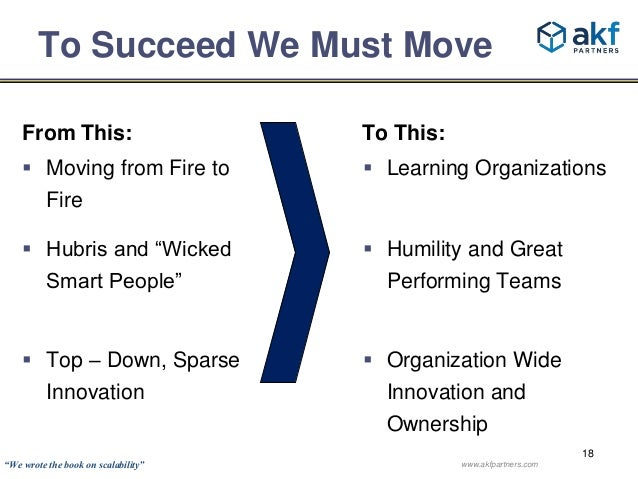 """ Learning Organizations  18  To Succeed We Must Move  From This:   Moving from Fire to  Fire  To This:   Hubris and """"Wi..."""