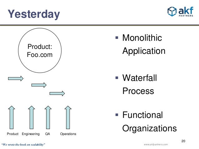 growth and scalability in operations Ibm software ibm® sterling warehouse management system high-volume warehouse operations: addressing the scalability challenge the importance of scalability business growth is always welcome, however along with growth comes.