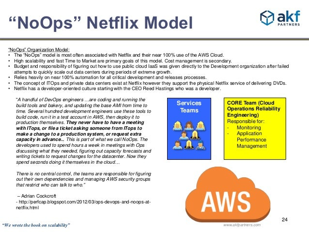 """""""NoOps"""" Organization Model:  • The """"NoOps"""" model is most often associated with Netflix and their near 100% use of the AWS ..."""