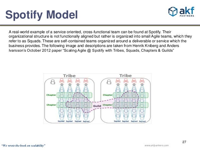 Spotify Model  A real‐world example of a service oriented, cross‐functional team can be found at Spotify. Their  organizat...