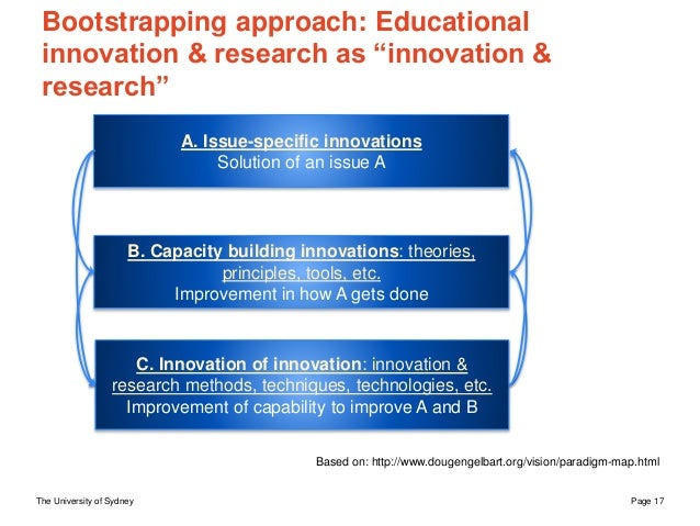 Linking Innovation in Teaching and Learning with Educational Researc…