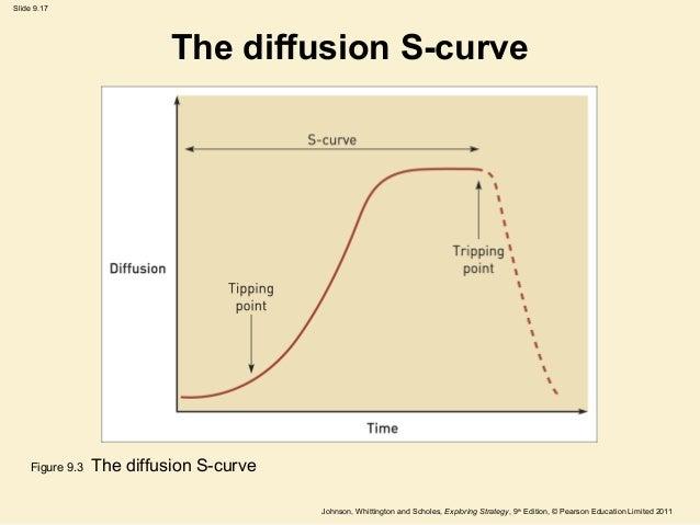 Johnson s sleeper curve