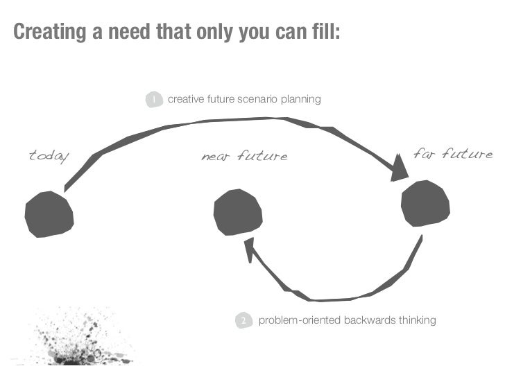 Creating a need that only you can fill:                1   creative future scenario planning today                     near...