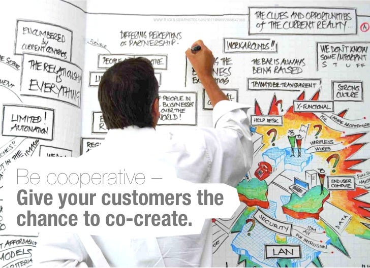 WWW.FLICKR.COM/PHOTOS/30828227@N05/2888547968Be cooperative –Give your customers thechance to co-create.