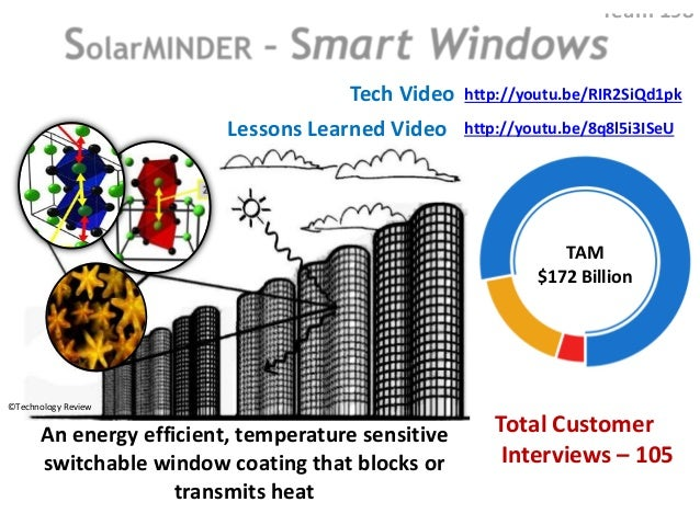 Team 198 ©Technology Review An energy efficient, temperature sensitive switchable window coating that blocks or transmits ...