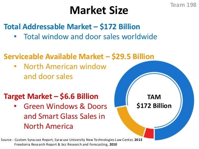 Market Size Total Addressable Market – $172 Billion • Total window and door sales worldwide Serviceable Available Market –...