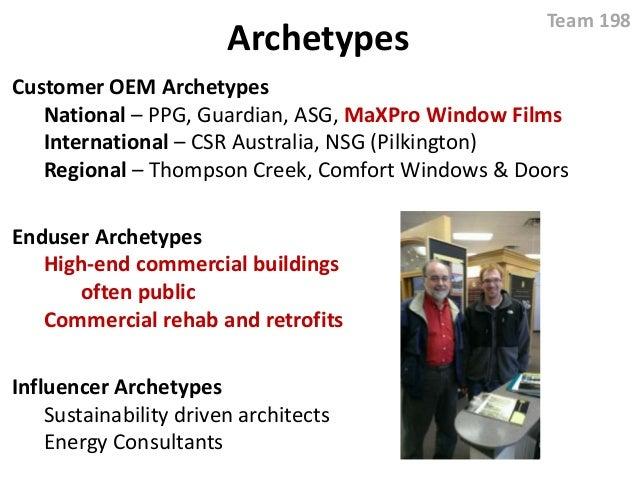 Archetypes Team 198 Customer OEM Archetypes National – PPG, Guardian, ASG, MaXPro Window Films International – CSR Austral...