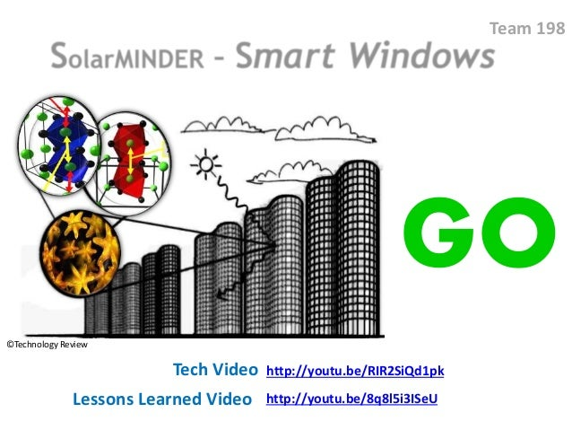 Team 198 ©Technology Review GO Tech Video Lessons Learned Video http://youtu.be/RIR2SiQd1pk http://youtu.be/8q8l5i3ISeU