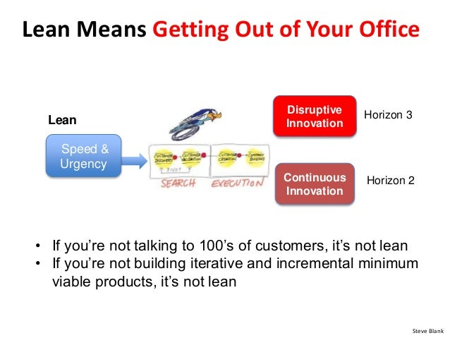Disruptive Innovation Continuous Innovation Lean Means Getting Out of Your Office Horizon 2 Horizon 3 Speed & Urgency Lean...