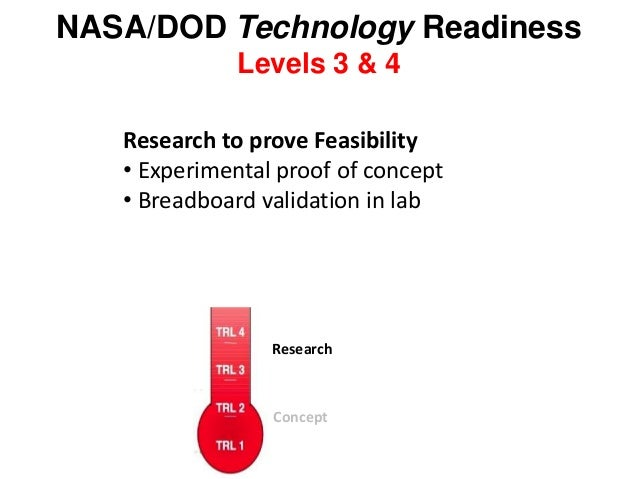 NASA/DOD Technology Readiness Levels 3 & 4 Research to prove Feasibility • Experimental proof of concept • Breadboard vali...