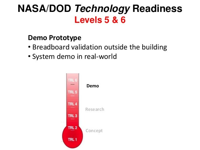 NASA/DOD Technology Readiness Levels 5 & 6 Demo Prototype • Breadboard validation outside the building • System demo in re...