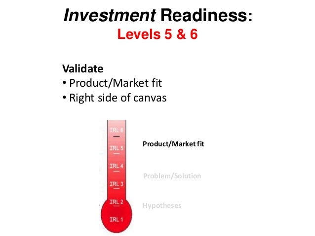Investment Readiness: Levels 5 & 6 Validate • Product/Market fit • Right side of canvas Hypotheses Problem/Solution Produc...