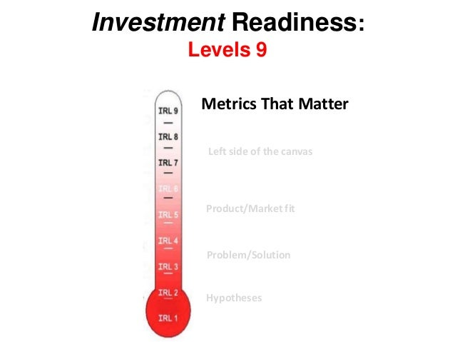 Investment Readiness: Levels 9 Metrics That Matter Hypotheses Problem/Solution Product/Market fit Left side of the canvas