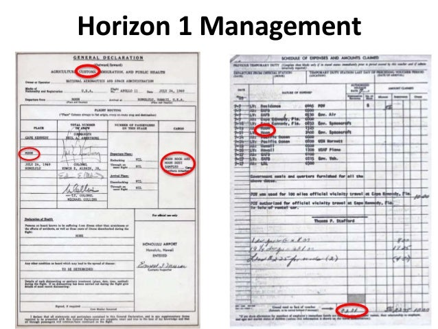 Horizon 1 Management