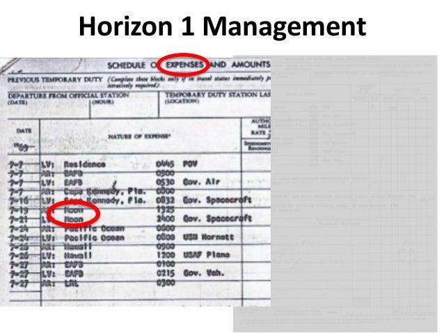 Horizon 1 Management