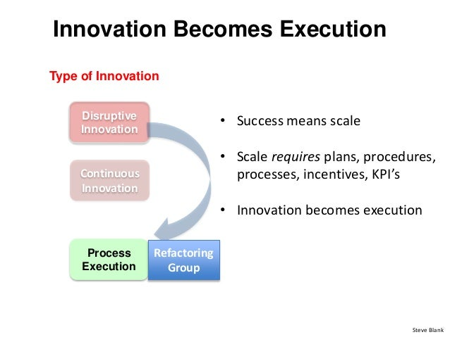 Type of Innovation Innovation Becomes Execution Process Execution Disruptive Innovation • Success means scale • Scale requ...