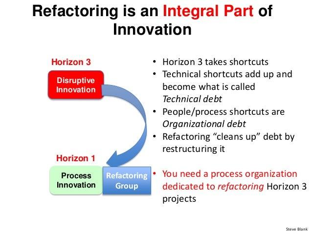 Horizon 3 Refactoring is an Integral Part of Innovation Process Innovation Disruptive Innovation • Horizon 3 takes shortcu...