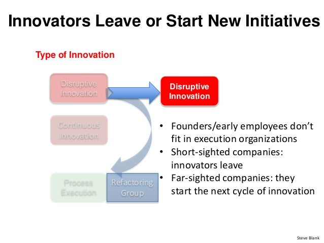 Type of Innovation Innovators Leave or Start New Initiatives Process Execution Disruptive Innovation • Founders/early empl...
