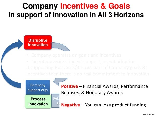 Company Incentives & Goals In support of Innovation in All 3 Horizons Disruptive Innovation Steve Blank • Company operates...