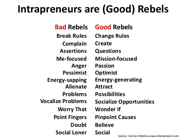 Intrapreneurs are (Good) Rebels Bad Rebels Anger Pessimist Energy-sapping Alienate Problems Vocalize Problems Worry That P...