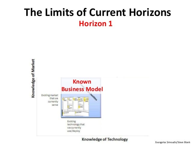 Hor Known Business Model The Limits of Current Horizons Evangelos Simoudis/Steve Blank Horizon 1