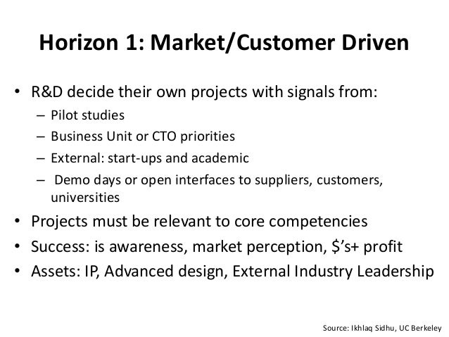 Horizon 1: Market/Customer Driven • R&D decide their own projects with signals from: – Pilot studies – Business Unit or CT...