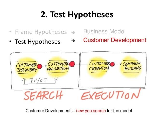 2. Test Hypotheses • Frame Hypotheses • Test Hypotheses Business Model Customer Development   Customer Development is ho...