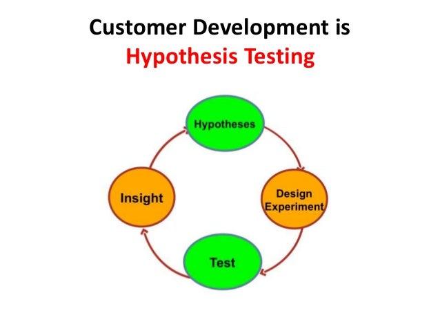Customer Development is Hypothesis Testing