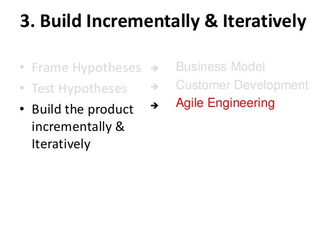 3. Build Incrementally & Iteratively • Frame Hypotheses • Test Hypotheses • Build the product incrementally & Iteratively ...