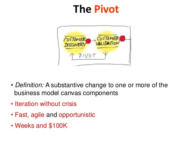The Pivot • Definition: A substantive change to one or more of the business model canvas components • Iteration without cr...