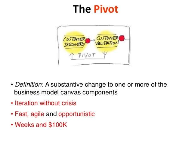Pivot Door Definition Amp Amazing Swivel Door Definition