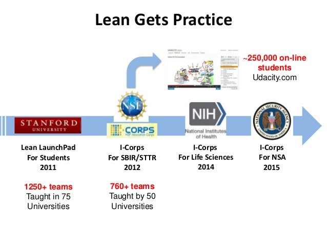 """Lean Gets Practice MS&E 297: """"Hacking for Defense"""": Solving National Security issues with the Lean Launchpad In a crisis, ..."""