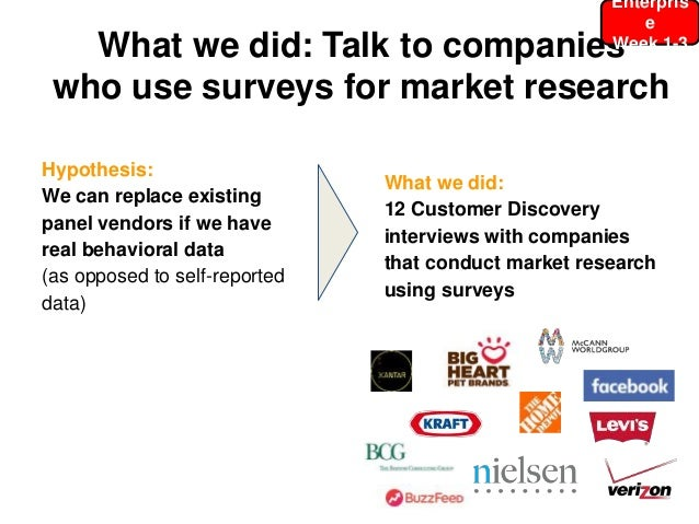 What we did: Talk to companies who use surveys for market research Hypothesis: We can replace existing panel vendors if we...