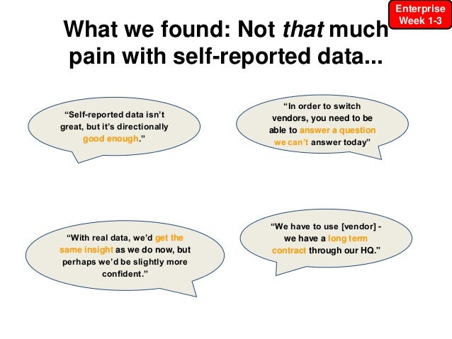 "What we found: Not that much pain with self-reported data... ""Self-reported data isn't great, but it's directionally good ..."