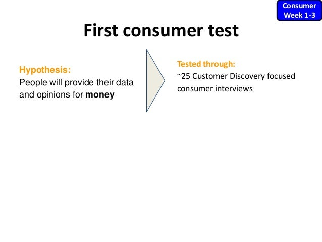 First consumer test Hypothesis: People will provide their data and opinions for money Tested through: ~25 Customer Discove...