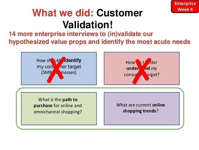 What we did: Customer Validation! How should I identify my consumer target (SMB Businesses) How do I better understand my ...