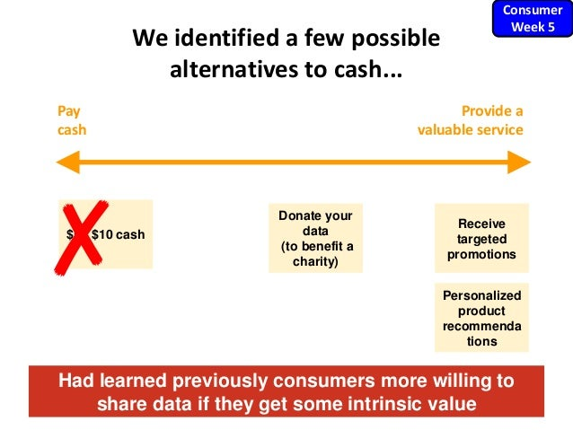 We identified a few possible alternatives to cash... Pay cash Provide a valuable service $5 / $10 cash Donate your data (t...