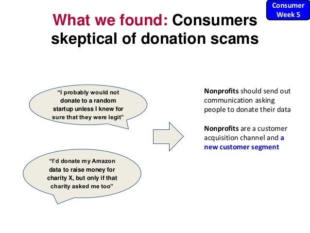 "What we found: Consumers skeptical of donation scams ""I'd donate my Amazon data to raise money for charity X, but only if ..."