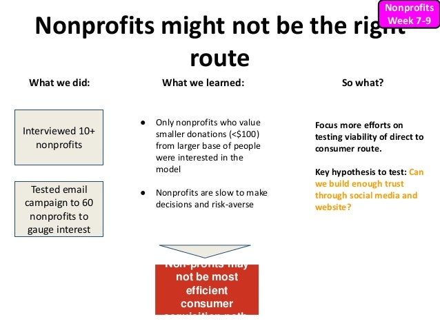 Nonprofits might not be the right route What we did: Interviewed 10+ nonprofits Tested email campaign to 60 nonprofits to ...