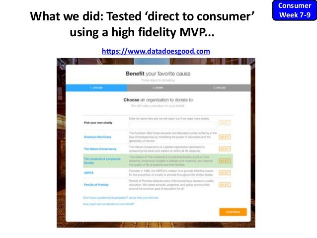 What we did: Tested 'direct to consumer' using a high fidelity MVP... https://www.datadoesgood.com Consumer Week 7-9