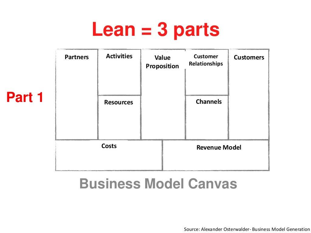 Lean 3 Parts Business