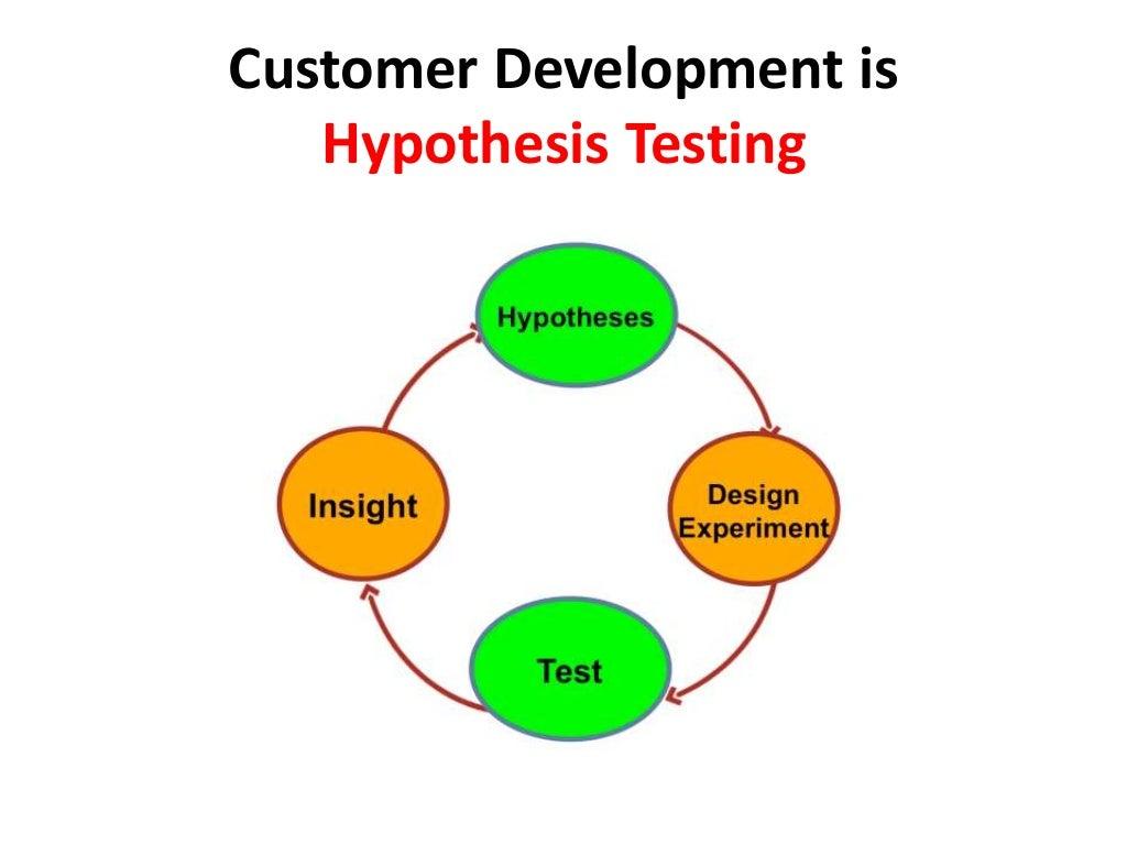 Importance of Hypothesis Testing in Quality Management