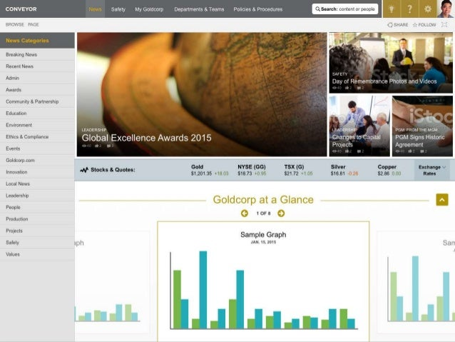 My Goldcorp My favourite… area Localized internal job postings