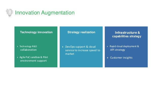 Innovation augmentation Slide 3